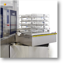 High productivity solutions for the CSSD